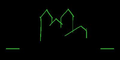 Planungsbüro Stadtumbau GmbH Logo